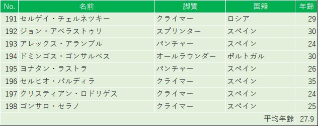 f:id:SuzuTamaki:20190824102035p:plain
