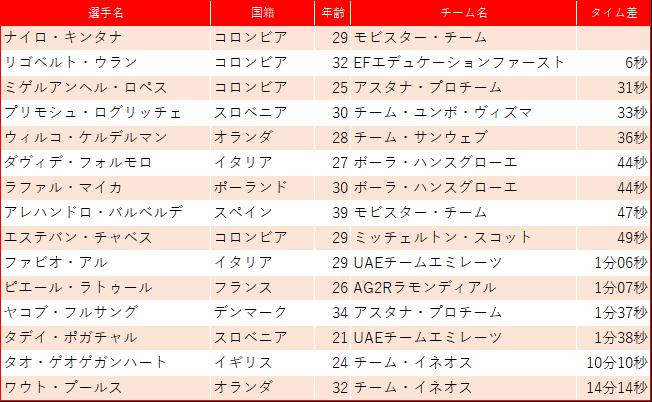 f:id:SuzuTamaki:20190828205311p:plain