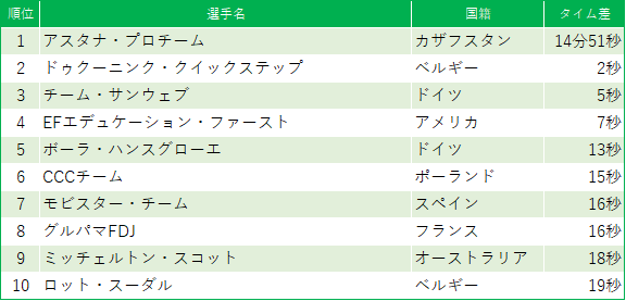 f:id:SuzuTamaki:20190906235108p:plain