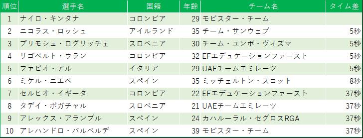 f:id:SuzuTamaki:20190906235651p:plain