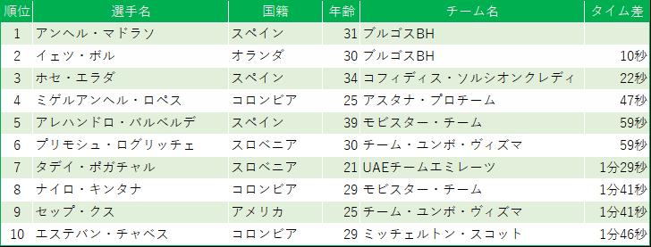f:id:SuzuTamaki:20190907000015p:plain