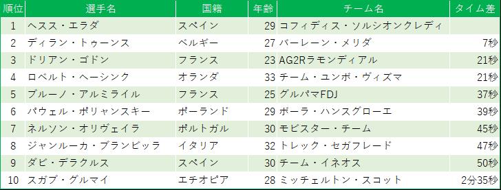 f:id:SuzuTamaki:20190907000240p:plain