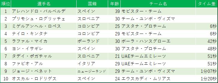 f:id:SuzuTamaki:20190907000404p:plain
