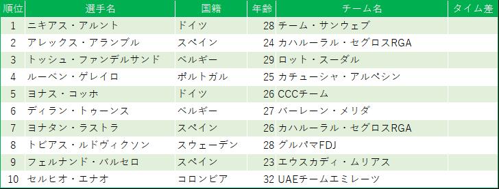f:id:SuzuTamaki:20190907000517p:plain