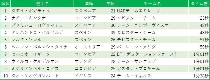 f:id:SuzuTamaki:20190907000746p:plain