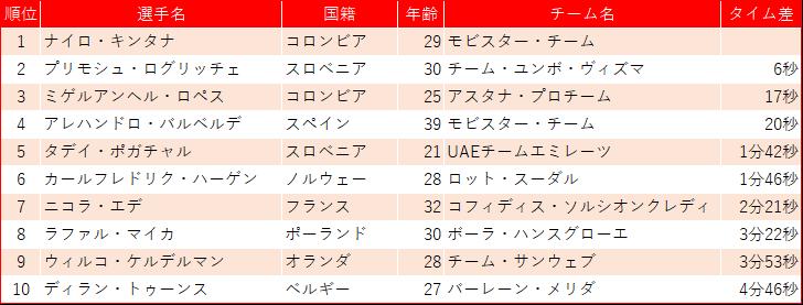 f:id:SuzuTamaki:20190907000755p:plain