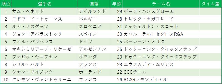 f:id:SuzuTamaki:20190907094742p:plain