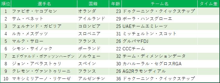 f:id:SuzuTamaki:20190907100031p:plain