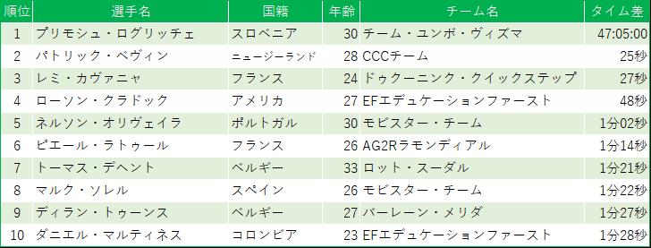 f:id:SuzuTamaki:20190909001117p:plain