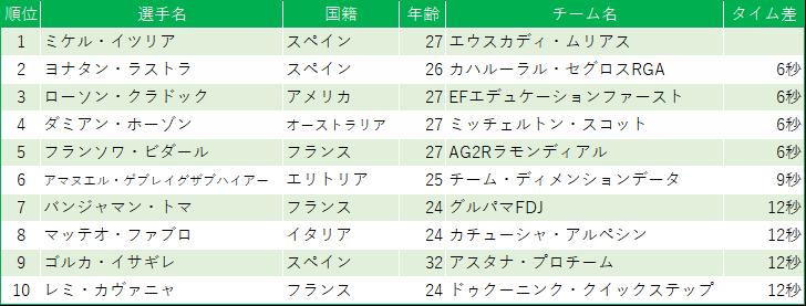 f:id:SuzuTamaki:20190909020926p:plain