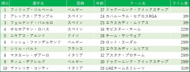 f:id:SuzuTamaki:20190912234834p:plain