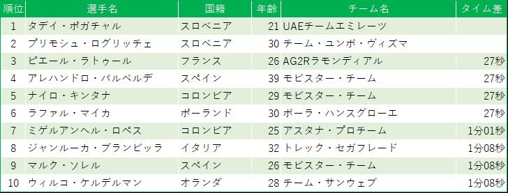 f:id:SuzuTamaki:20190912235305p:plain