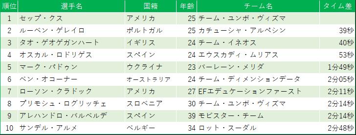 f:id:SuzuTamaki:20190915115913p:plain