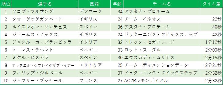 f:id:SuzuTamaki:20190915145140p:plain