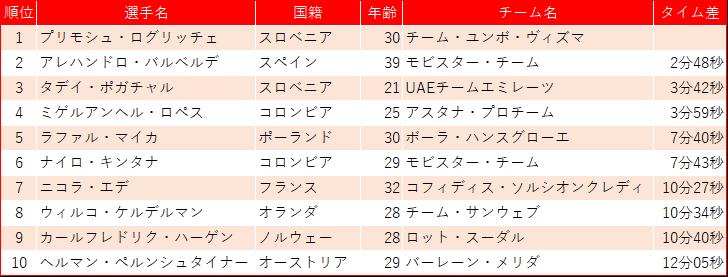 f:id:SuzuTamaki:20190915150213p:plain