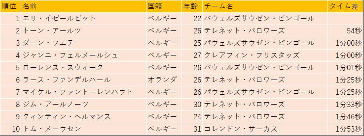f:id:SuzuTamaki:20190916212542p:plain
