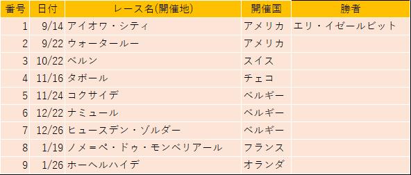 f:id:SuzuTamaki:20190916220828p:plain