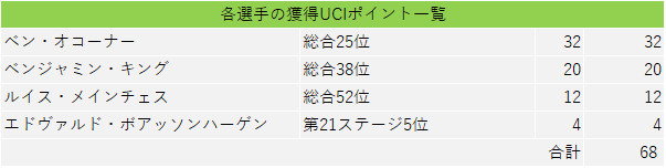 f:id:SuzuTamaki:20190918003942p:plain