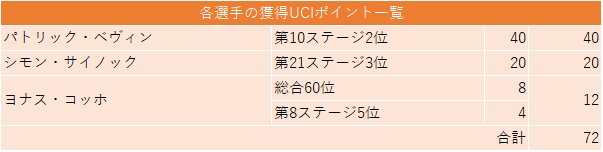 f:id:SuzuTamaki:20190918004025p:plain