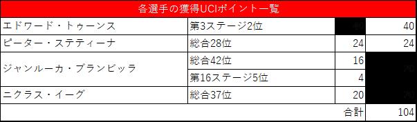 f:id:SuzuTamaki:20190918004125p:plain