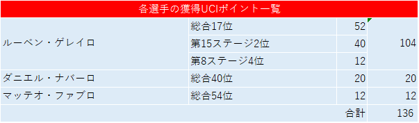 f:id:SuzuTamaki:20190918004220p:plain