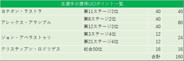 f:id:SuzuTamaki:20190918004421p:plain