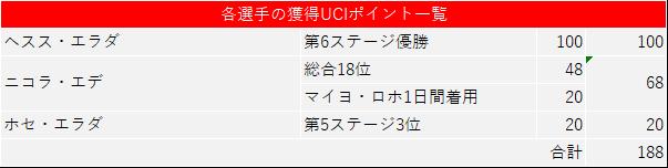 f:id:SuzuTamaki:20190918004624p:plain