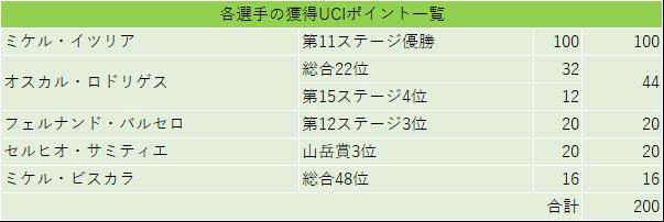 f:id:SuzuTamaki:20190918004856p:plain