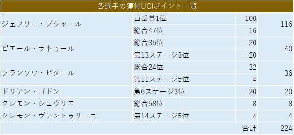 f:id:SuzuTamaki:20190918004957p:plain