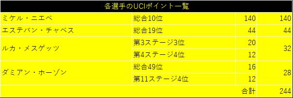 f:id:SuzuTamaki:20190918085129p:plain