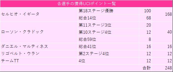 f:id:SuzuTamaki:20190918085239p:plain