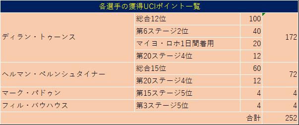 f:id:SuzuTamaki:20190918085437p:plain