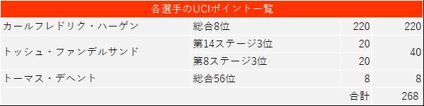 f:id:SuzuTamaki:20190918085539p:plain