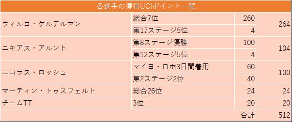 f:id:SuzuTamaki:20190918085641p:plain