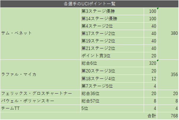 f:id:SuzuTamaki:20190918085811p:plain