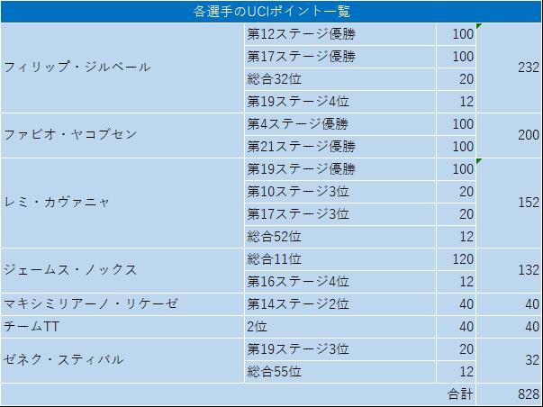 f:id:SuzuTamaki:20190918085912p:plain
