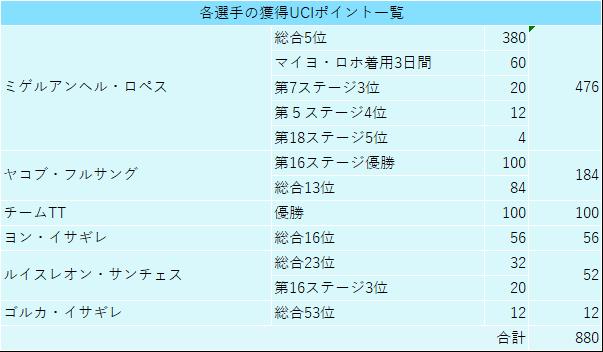 f:id:SuzuTamaki:20190918090012p:plain
