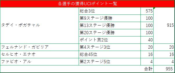 f:id:SuzuTamaki:20190918091235p:plain