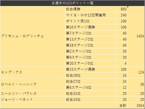 f:id:SuzuTamaki:20190918091310p:plain