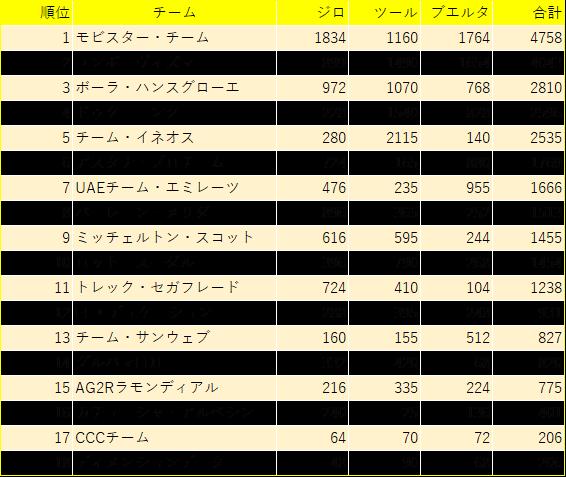 f:id:SuzuTamaki:20190921085218p:plain
