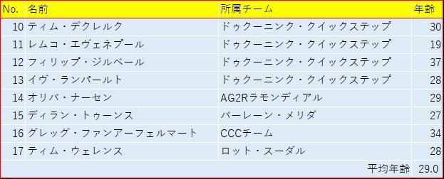 f:id:SuzuTamaki:20190928232425p:plain