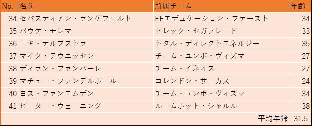 f:id:SuzuTamaki:20190928232738p:plain