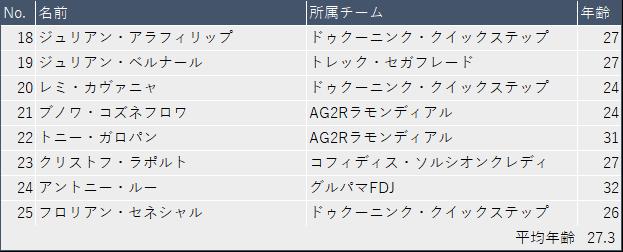 f:id:SuzuTamaki:20190928233228p:plain
