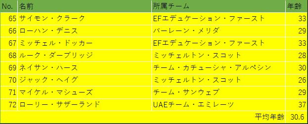 f:id:SuzuTamaki:20190928233447p:plain