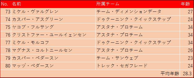 f:id:SuzuTamaki:20190928234847p:plain