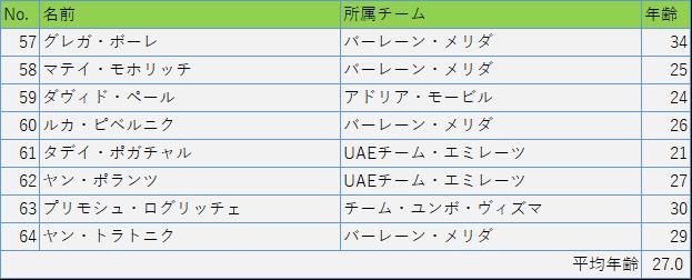 f:id:SuzuTamaki:20190928235030p:plain