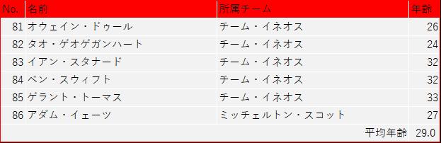 f:id:SuzuTamaki:20190928235213p:plain