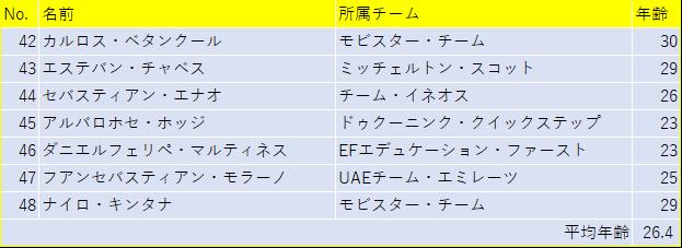 f:id:SuzuTamaki:20190928235240p:plain