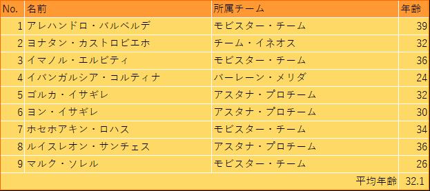 f:id:SuzuTamaki:20190928235313p:plain