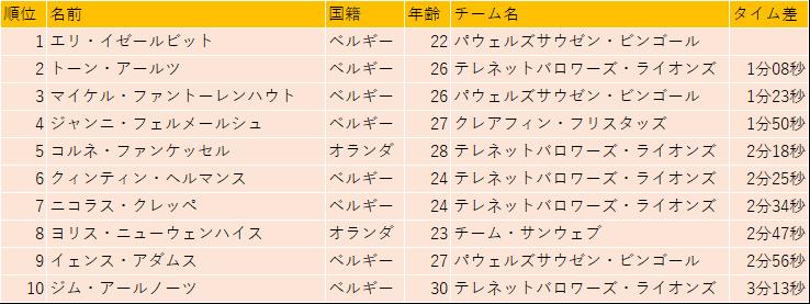 f:id:SuzuTamaki:20191001184622p:plain